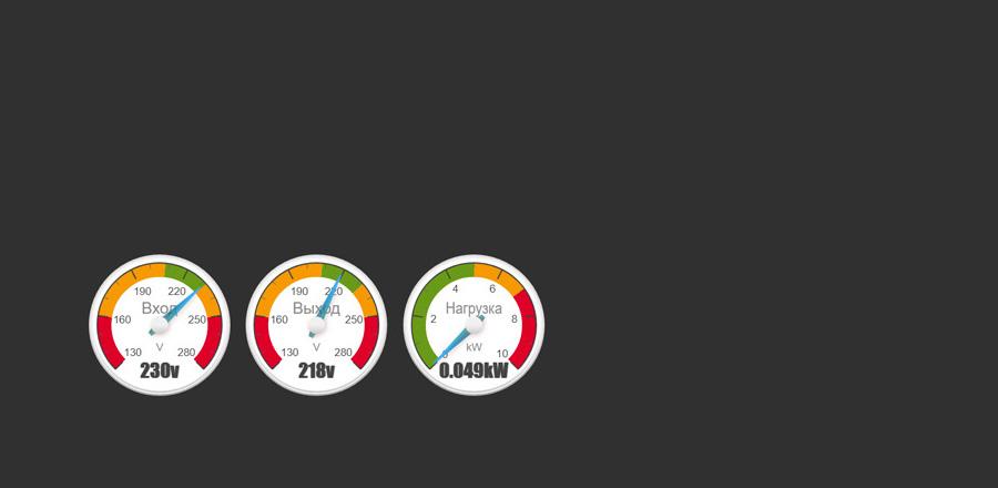 WEB-интерфейс реального стабилизатора в реальных условиях (online)